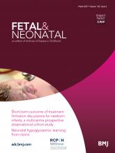 Archives of Disease in Childhood - Fetal and Neonatal Edition: 102 (2)